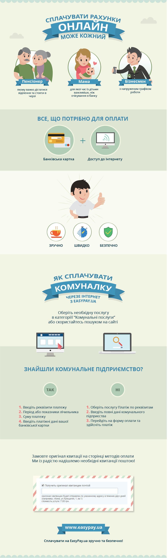 infografic1