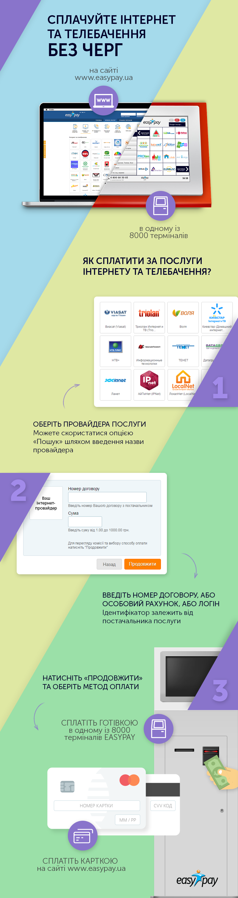 infographic-inet-tv-noname