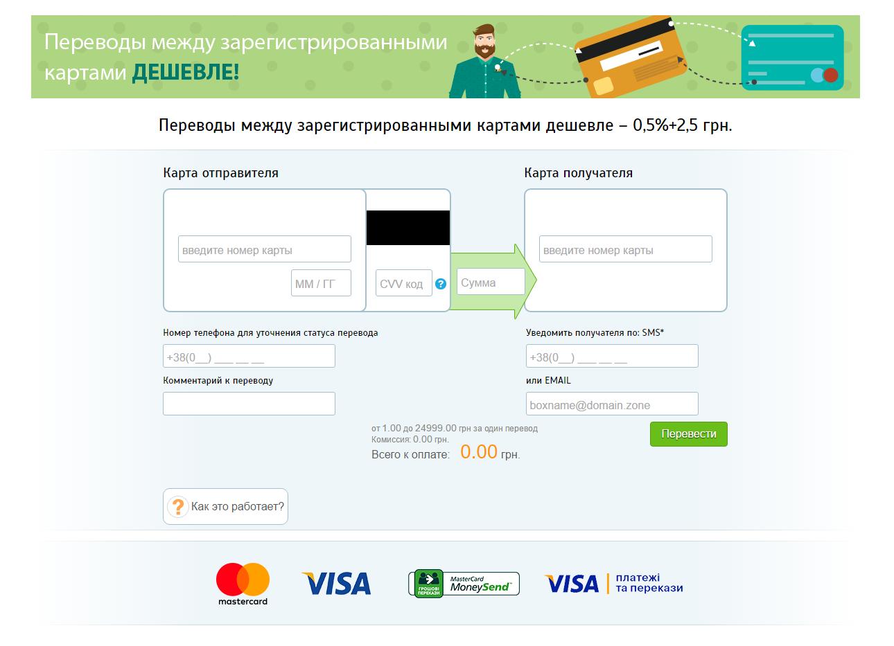 Как вернуть ошибочный платеж в Сбербанке КредиторПро-2018 78